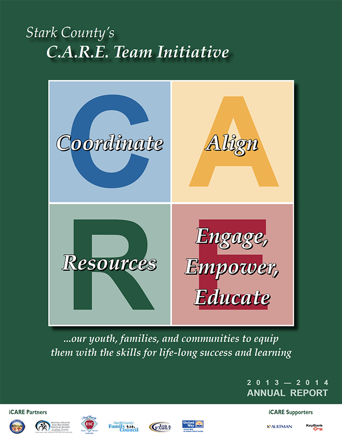 2013-14 iCARE Annual Report cover